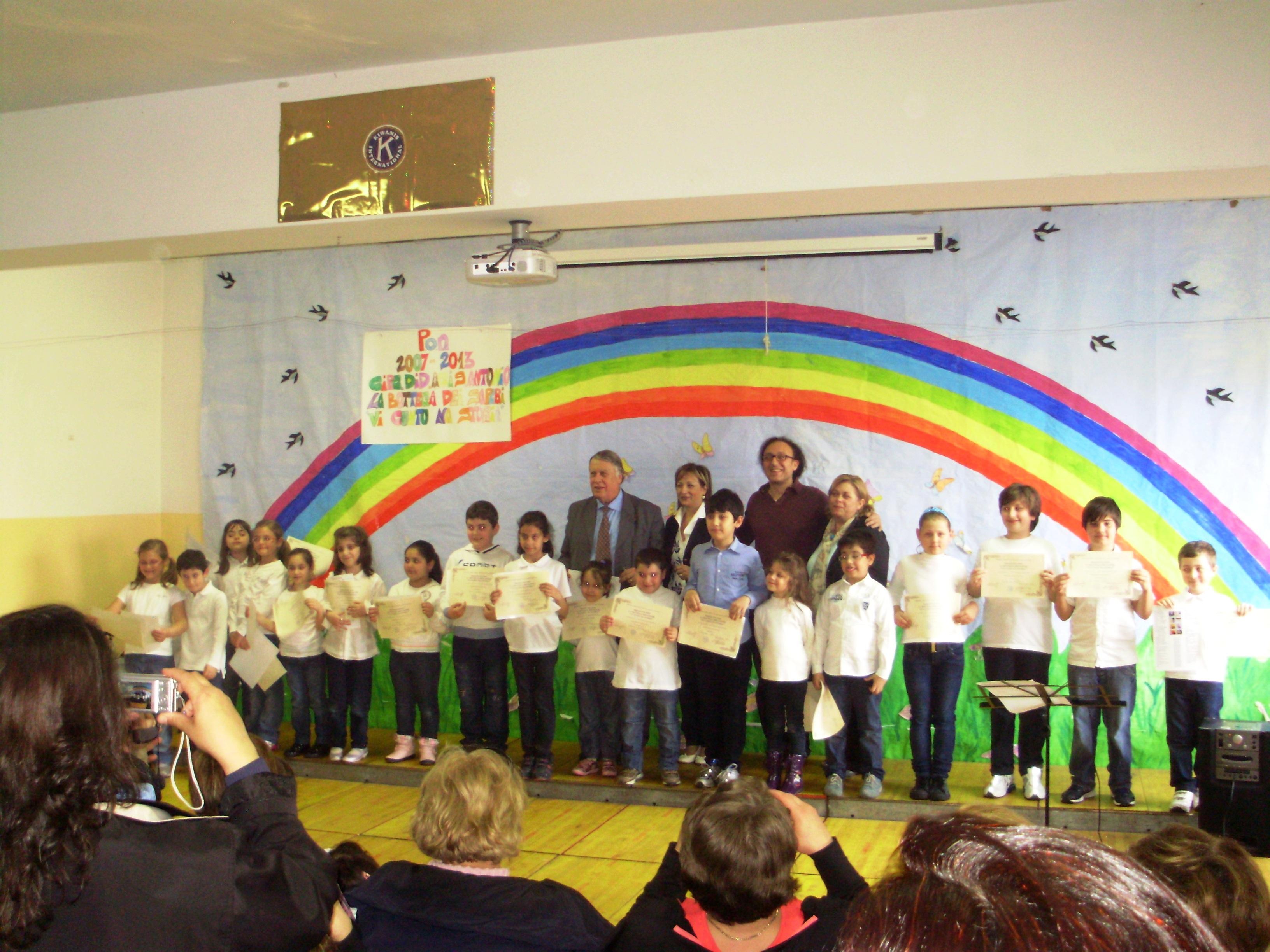 PON 2011 Aci S. Antonio